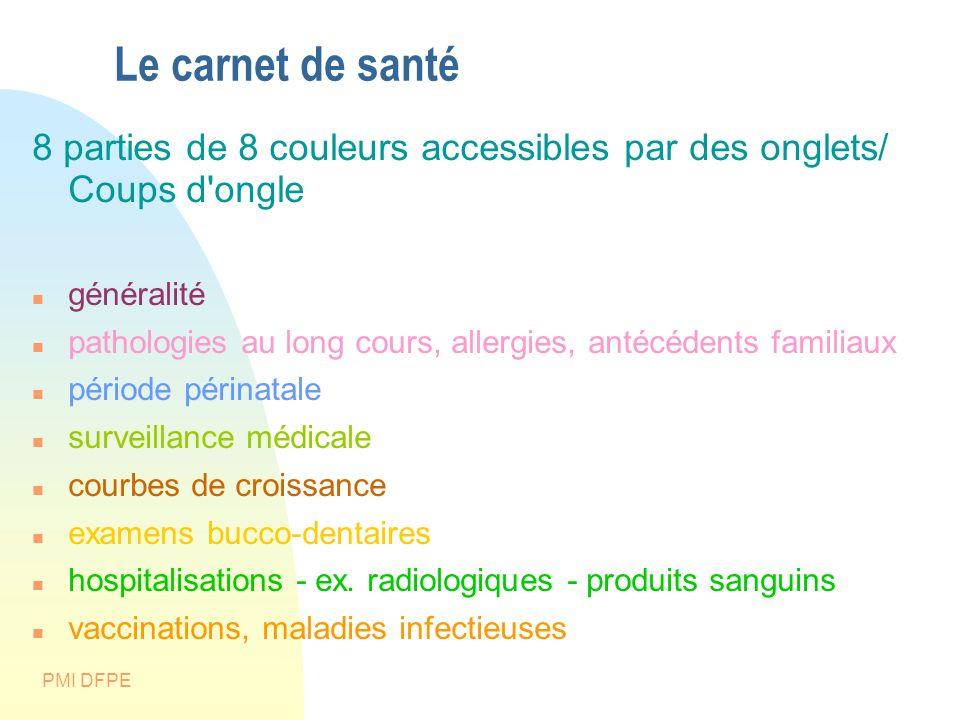 PMI DFPE Le carnet de santé 8 parties de 8 couleurs accessibles par des onglets/ Coups d'ongle généralité pathologies au long cours, allergies, antécé