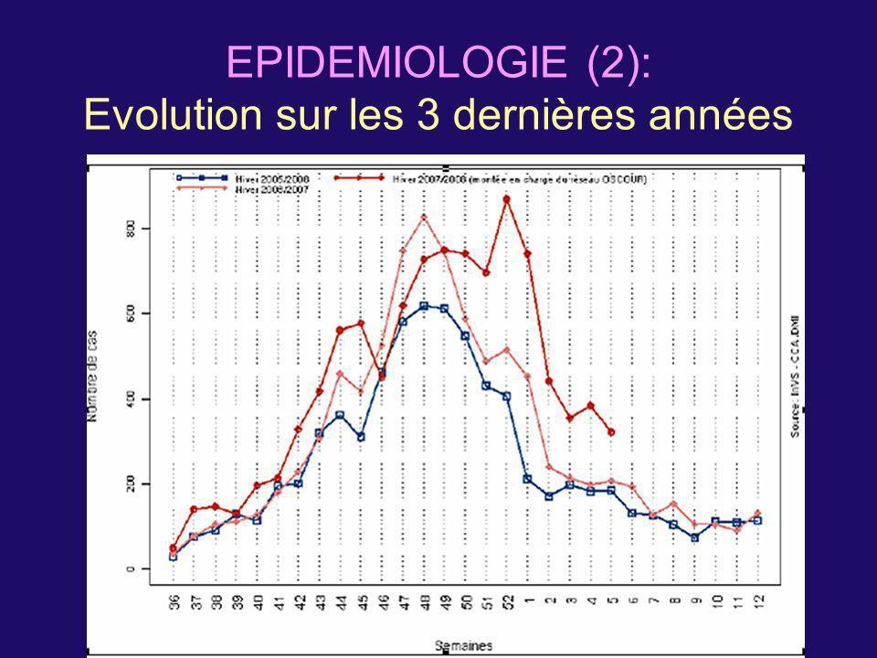EPIDEMIOLOGIE (3) Hiver 2007/2008