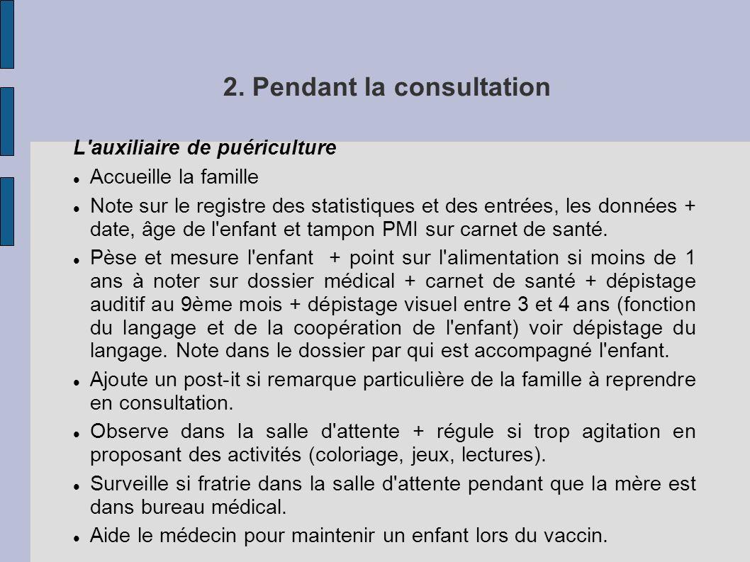 2. Pendant la consultation L'auxiliaire de puériculture Accueille la famille Note sur le registre des statistiques et des entrées, les données + date,