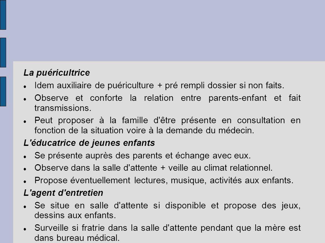 La puéricultrice Idem auxiliaire de puériculture + pré rempli dossier si non faits. Observe et conforte la relation entre parents-enfant et fait trans
