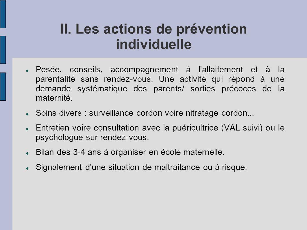 II. Les actions de prévention individuelle Pesée, conseils, accompagnement à l'allaitement et à la parentalité sans rendez-vous. Une activité qui répo