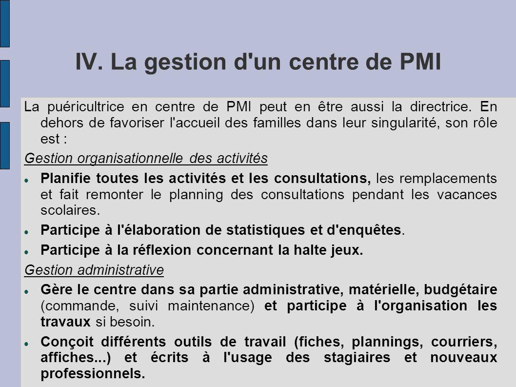 IV. La gestion d'un centre de PMI La puéricultrice en centre de PMI peut en être aussi la directrice. En dehors de favoriser l'accueil des familles da