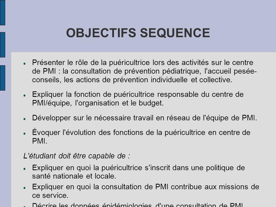 OBJECTIFS SEQUENCE Présenter le rôle de la puéricultrice lors des activités sur le centre de PMI : la consultation de prévention pédiatrique, l'accuei