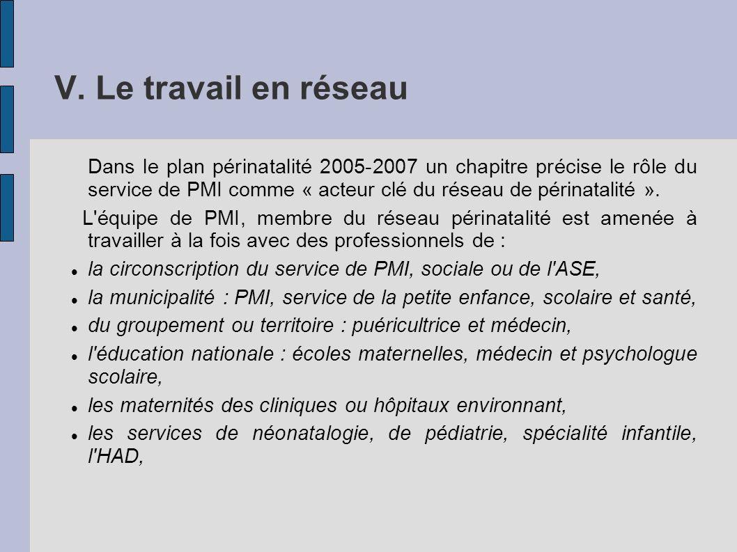 V. Le travail en réseau Dans le plan périnatalité 2005-2007 un chapitre précise le rôle du service de PMI comme « acteur clé du réseau de périnatalité