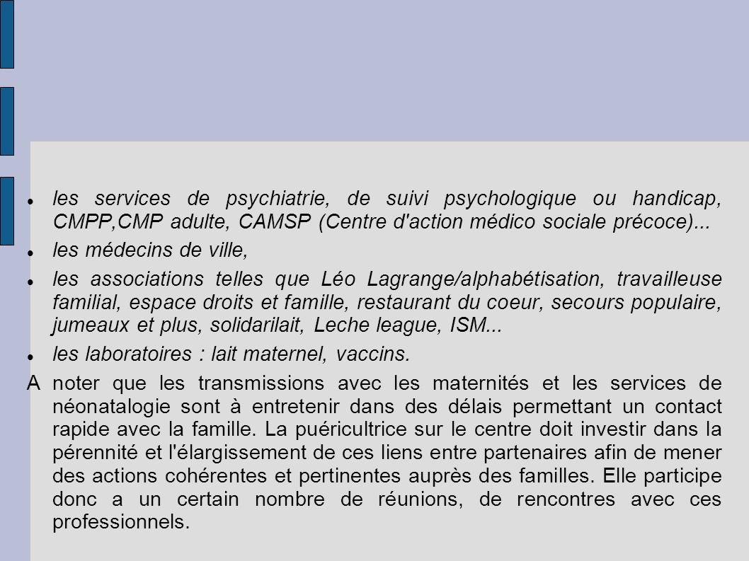 les services de psychiatrie, de suivi psychologique ou handicap, CMPP,CMP adulte, CAMSP (Centre d'action médico sociale précoce)... les médecins de vi