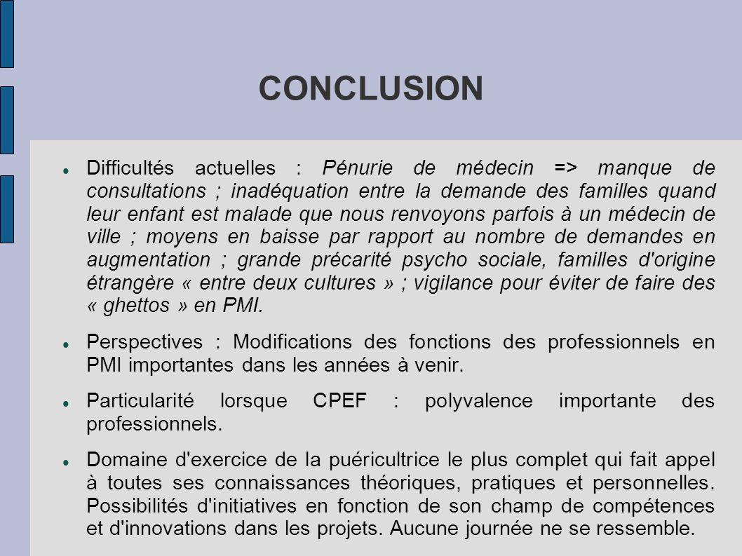 CONCLUSION Difficultés actuelles : Pénurie de médecin => manque de consultations ; inadéquation entre la demande des familles quand leur enfant est ma