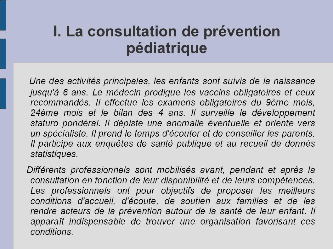 I. La consultation de prévention pédiatrique Une des activités principales, les enfants sont suivis de la naissance jusqu'à 6 ans. Le médecin prodigue
