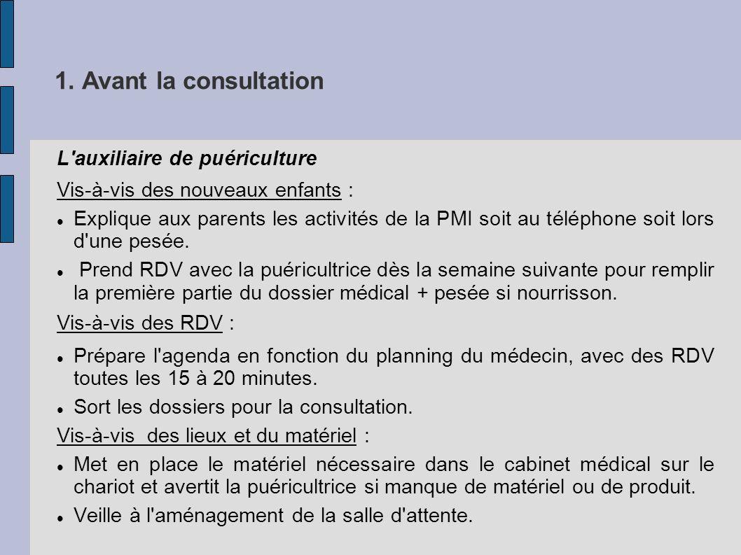 1. Avant la consultation L'auxiliaire de puériculture Vis-à-vis des nouveaux enfants : Explique aux parents les activités de la PMI soit au téléphone
