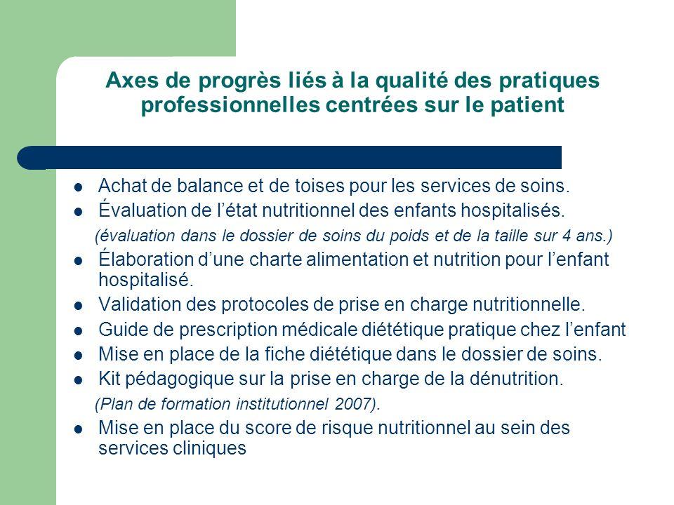 Axes de progrès liés à la qualité des pratiques professionnelles centrées sur le patient Achat de balance et de toises pour les services de soins.