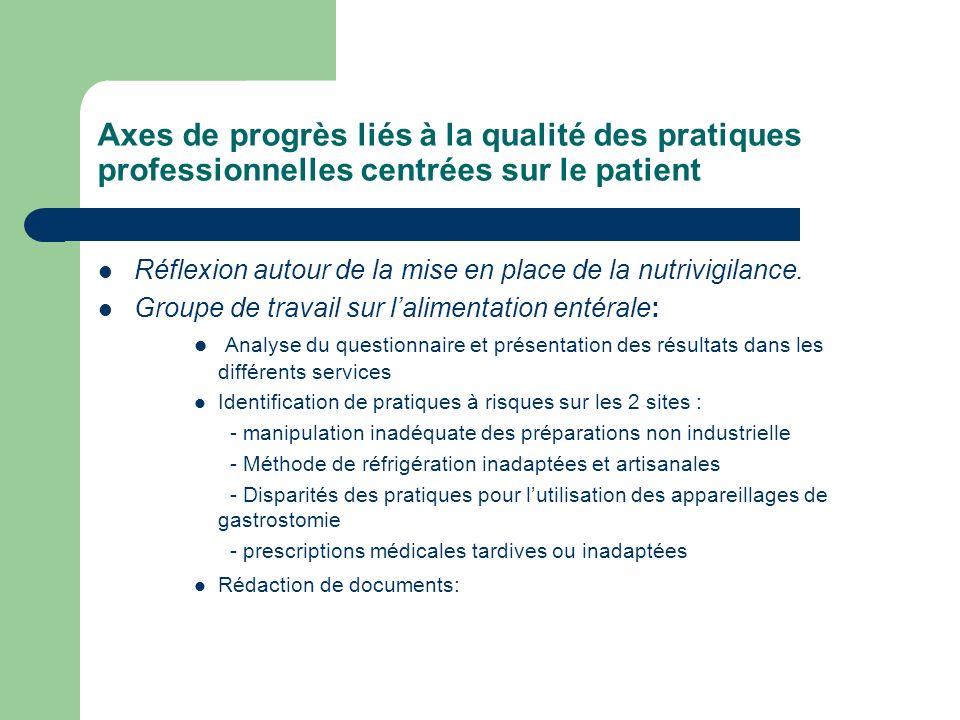 Axes de progrès liés à la qualité des pratiques professionnelles centrées sur le patient Réflexion autour de la mise en place de la nutrivigilance.