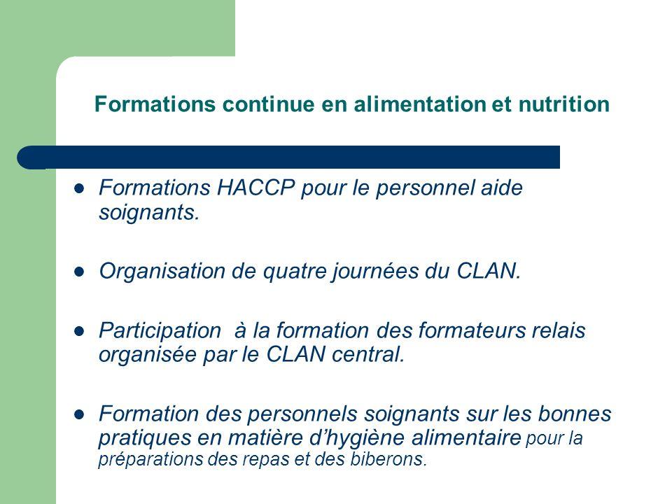 Formations continue en alimentation et nutrition Formations HACCP pour le personnel aide soignants.