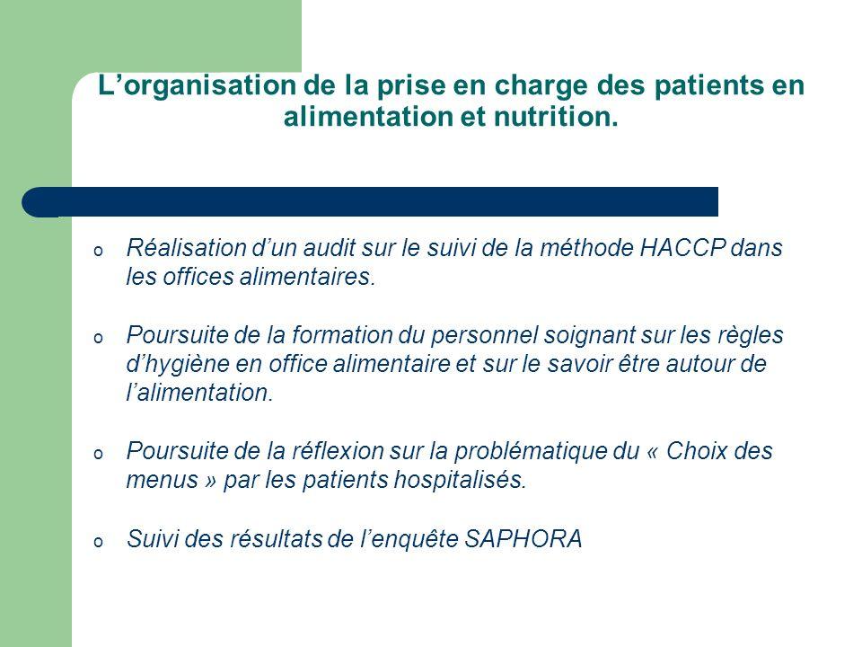 Lorganisation de la prise en charge des patients en alimentation et nutrition.