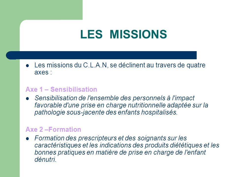 LES MISSIONS Les missions du C.L.A.N, se déclinent au travers de quatre axes : Axe 1 – Sensibilisation Sensibilisation de l ensemble des personnels à l impact favorable d une prise en charge nutritionnelle adaptée sur la pathologie sous-jacente des enfants hospitalisés.