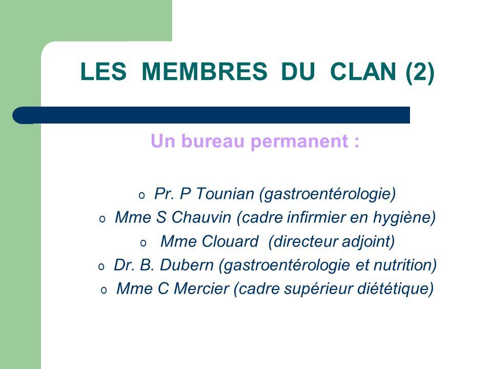 LES MEMBRES DU CLAN (3) Des référents des services Ces référents sont choisis par le chef de service parmi les personnes volontaires.
