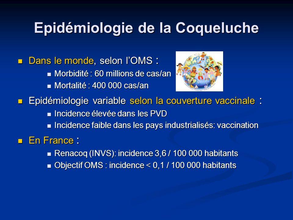 Epidémiologie de la Coqueluche Dans le monde, selon lOMS : Dans le monde, selon lOMS : Morbidité : 60 millions de cas/an Morbidité : 60 millions de ca