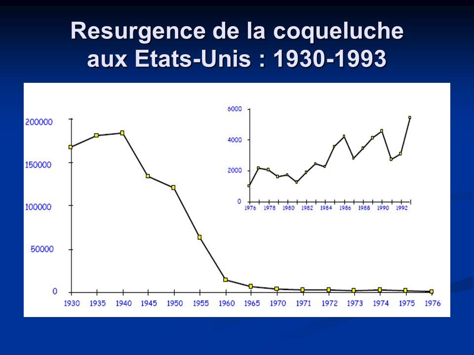 Resurgence de la coqueluche aux Etats-Unis : 1930-1993