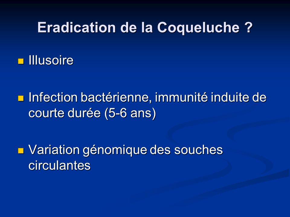 Eradication de la Coqueluche ? Illusoire Illusoire Infection bactérienne, immunité induite de courte durée (5-6 ans) Infection bactérienne, immunité i