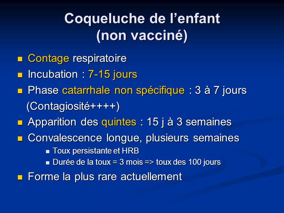 Coqueluche de lenfant (non vacciné) Contage respiratoire Contage respiratoire Incubation : 7-15 jours Incubation : 7-15 jours Phase catarrhale non spé