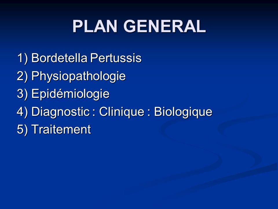 PLAN GENERAL 1) Bordetella Pertussis 2) Physiopathologie 3) Epidémiologie 4) Diagnostic : Clinique : Biologique 5) Traitement