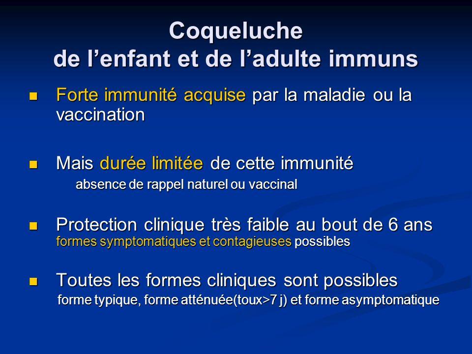 Coqueluche de lenfant et de ladulte immuns Forte immunité acquise par la maladie ou la vaccination Forte immunité acquise par la maladie ou la vaccina