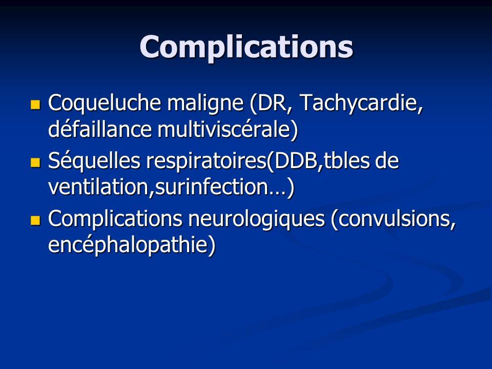 Complications Coqueluche maligne (DR, Tachycardie, défaillance multiviscérale) Coqueluche maligne (DR, Tachycardie, défaillance multiviscérale) Séquel