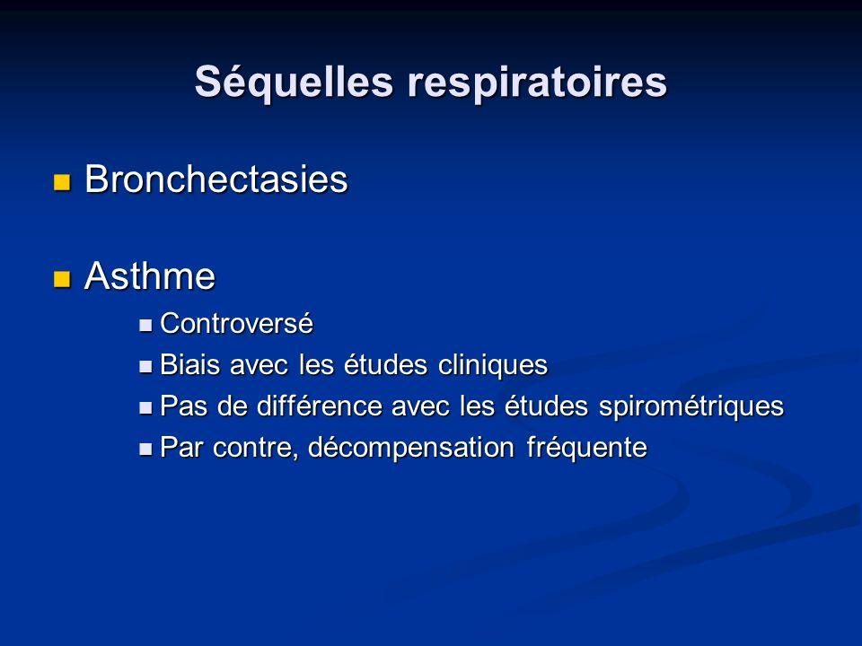 Séquelles respiratoires Bronchectasies Bronchectasies Asthme Asthme Controversé Controversé Biais avec les études cliniques Biais avec les études clin