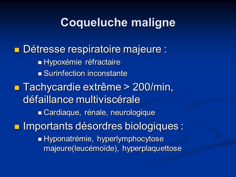 Coqueluche maligne Détresse respiratoire majeure : Détresse respiratoire majeure : Hypoxémie réfractaire Hypoxémie réfractaire Surinfection inconstant
