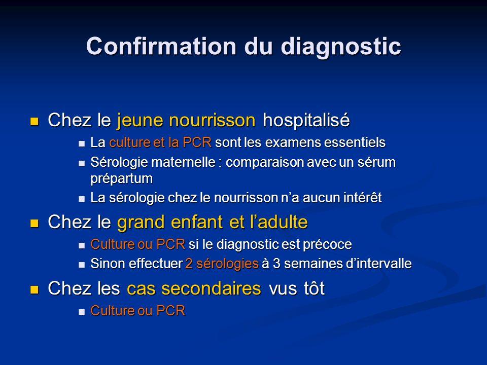 Confirmation du diagnostic Chez le jeune nourrisson hospitalisé Chez le jeune nourrisson hospitalisé La culture et la PCR sont les examens essentiels