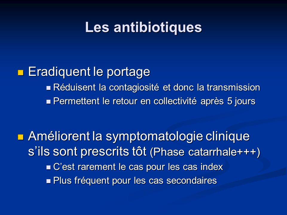 Les antibiotiques Eradiquent le portage Eradiquent le portage Réduisent la contagiosité et donc la transmission Réduisent la contagiosité et donc la t