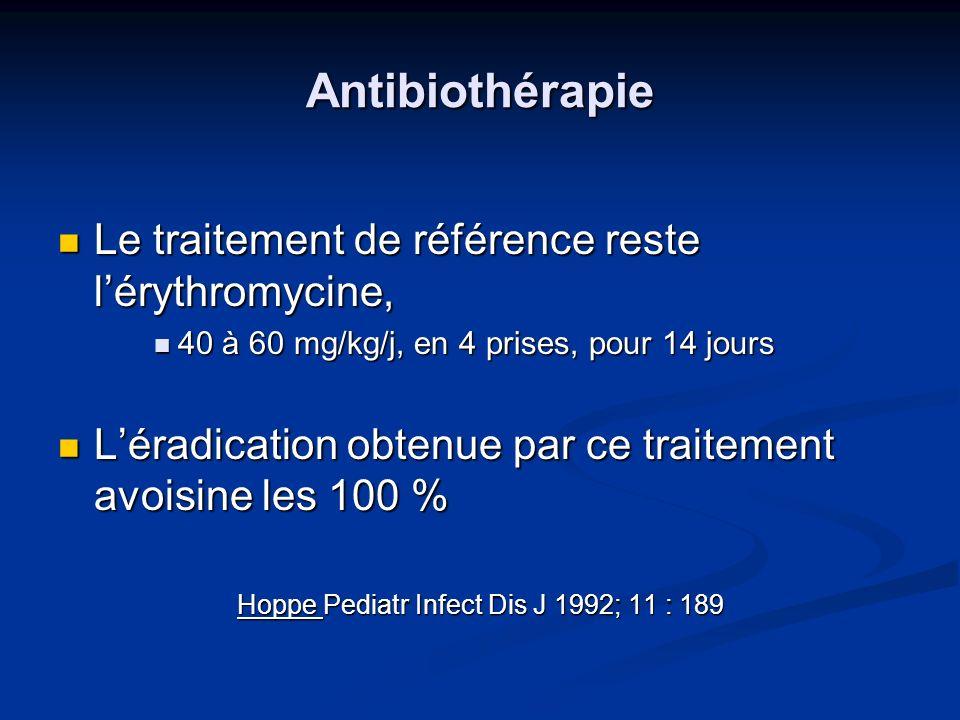 Antibiothérapie Le traitement de référence reste lérythromycine, Le traitement de référence reste lérythromycine, 40 à 60 mg/kg/j, en 4 prises, pour 1