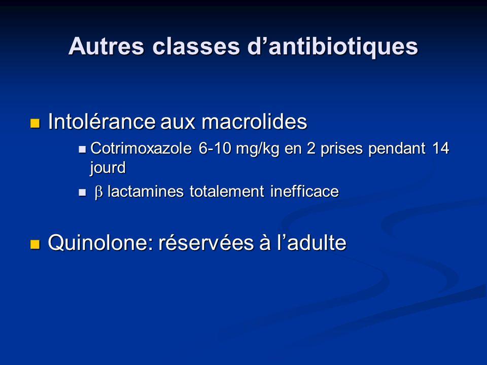 Autres classes dantibiotiques Intolérance aux macrolides Intolérance aux macrolides Cotrimoxazole 6-10 mg/kg en 2 prises pendant 14 jourd Cotrimoxazol