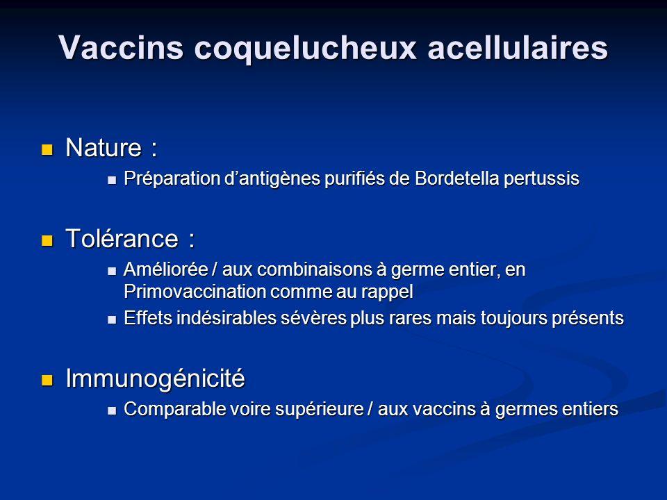 Vaccins coquelucheux acellulaires Nature : Nature : Préparation dantigènes purifiés de Bordetella pertussis Préparation dantigènes purifiés de Bordete