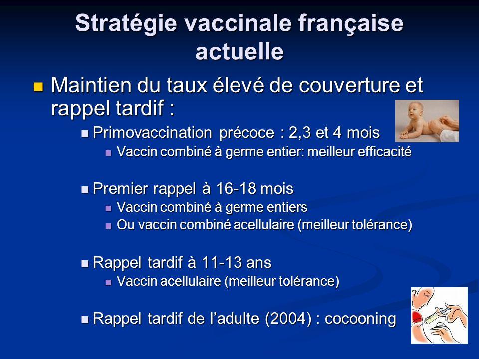 Stratégie vaccinale française actuelle Maintien du taux élevé de couverture et rappel tardif : Maintien du taux élevé de couverture et rappel tardif :