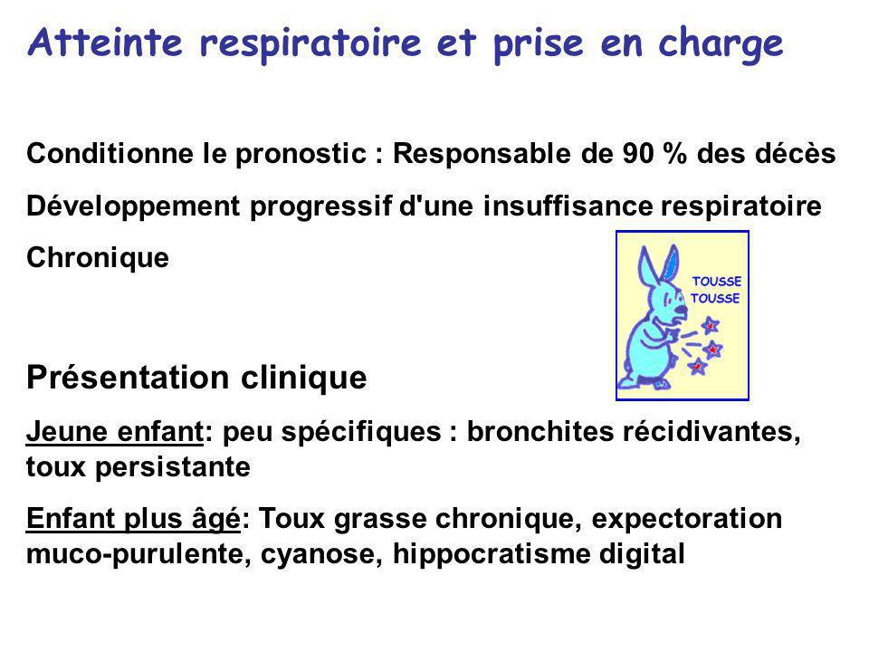 Atteinte respiratoire et prise en charge Conditionne le pronostic : Responsable de 90 % des décès Développement progressif d'une insuffisance respirat