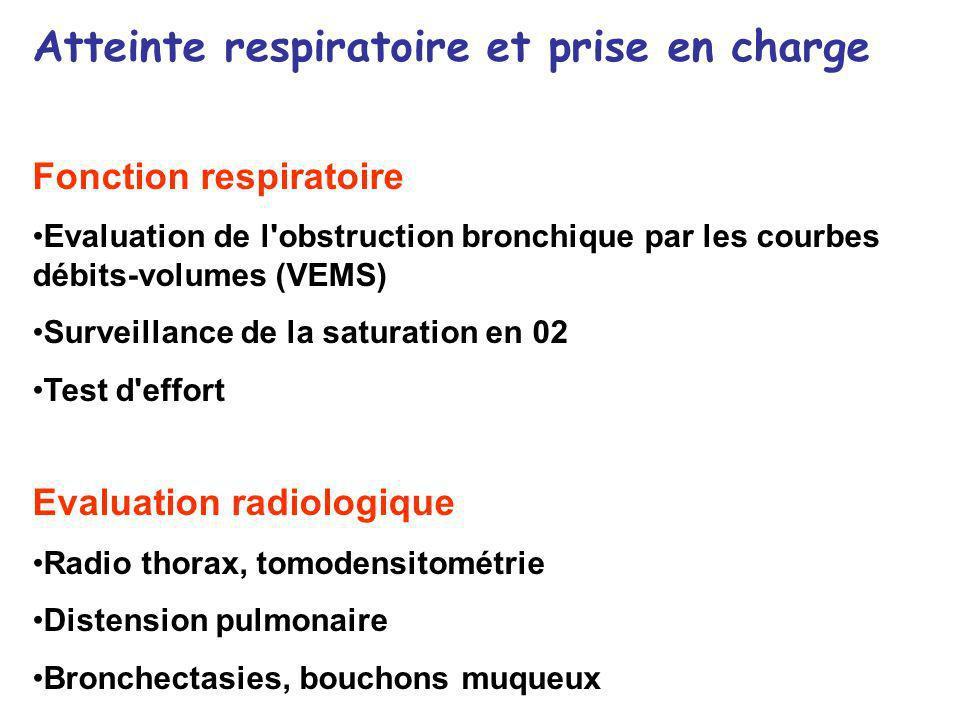 Atteinte respiratoire et prise en charge Fonction respiratoire Evaluation de l'obstruction bronchique par les courbes débits-volumes (VEMS) Surveillan