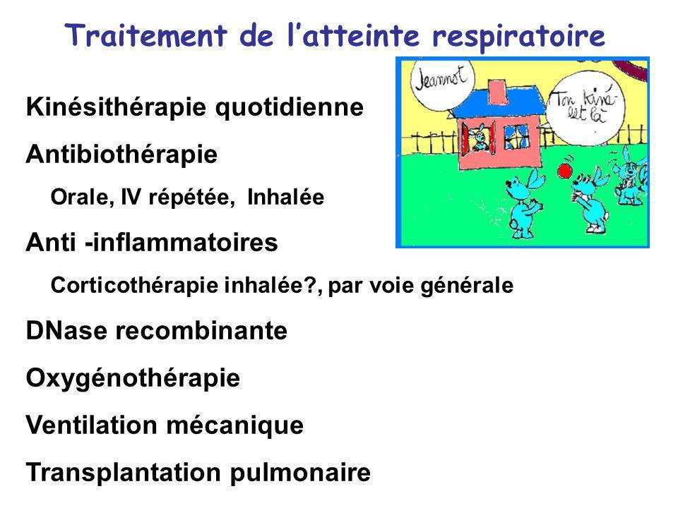 Traitement de latteinte respiratoire Kinésithérapie quotidienne Antibiothérapie Orale, IV répétée, Inhalée Anti -inflammatoires Corticothérapie inhalé