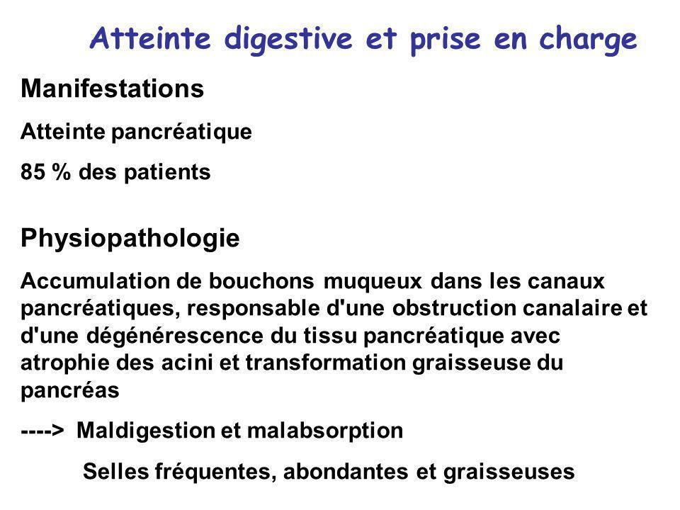Atteinte digestive et prise en charge Manifestations Atteinte pancréatique 85 % des patients Physiopathologie Accumulation de bouchons muqueux dans le