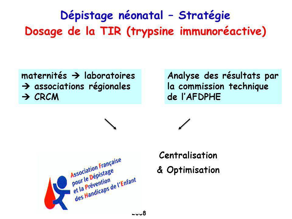 2008 Dépistage néonatal – Stratégie Dosage de la TIR (trypsine immunoréactive) maternités laboratoires associations régionales CRCM Analyse des résult