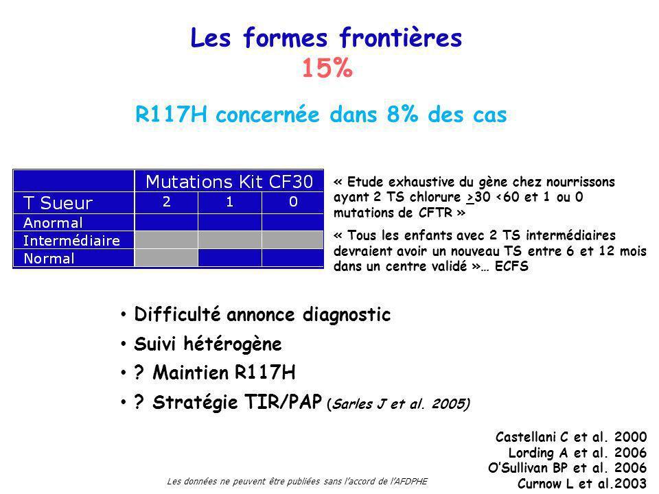 Les données ne peuvent être publiées sans laccord de lAFDPHE Difficulté annonce diagnostic Suivi hétérogène ? Maintien R117H ? Stratégie TIR/PAP (Sarl