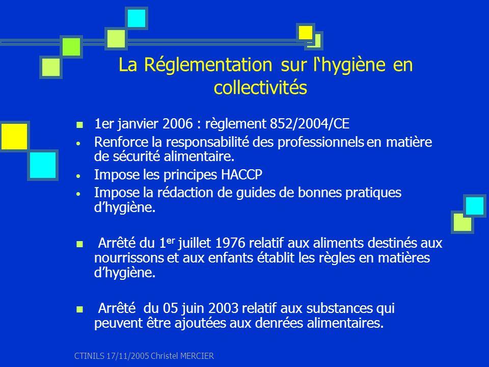 CTINILS 17/11/2005 Christel MERCIER La Réglementation sur lhygiène en collectivités 1er janvier 2006 : règlement 852/2004/CE Renforce la responsabilit