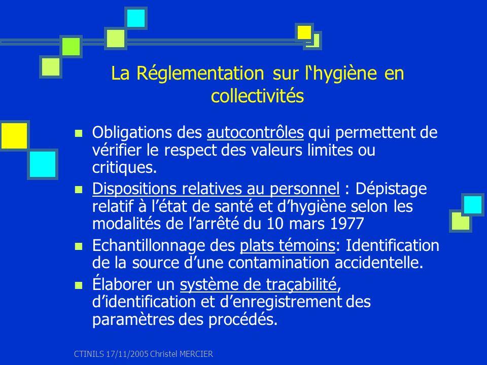 CTINILS 17/11/2005 Christel MERCIER La Réglementation sur lhygiène en collectivités Obligations des autocontrôles qui permettent de vérifier le respec