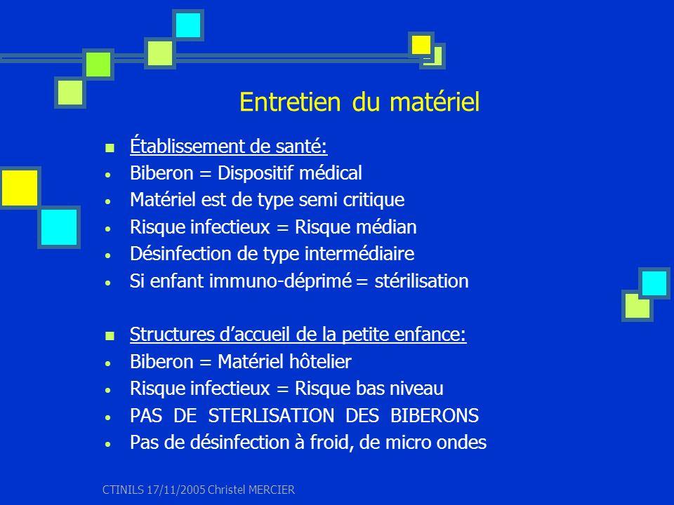 CTINILS 17/11/2005 Christel MERCIER Entretien du matériel Établissement de santé: Biberon = Dispositif médical Matériel est de type semi critique Risq
