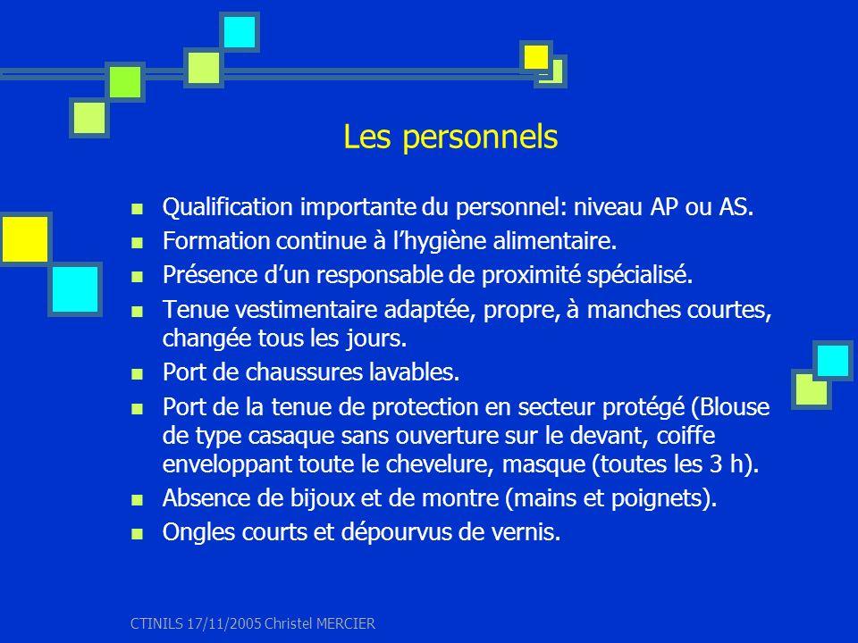 CTINILS 17/11/2005 Christel MERCIER Les personnels Qualification importante du personnel: niveau AP ou AS. Formation continue à lhygiène alimentaire.