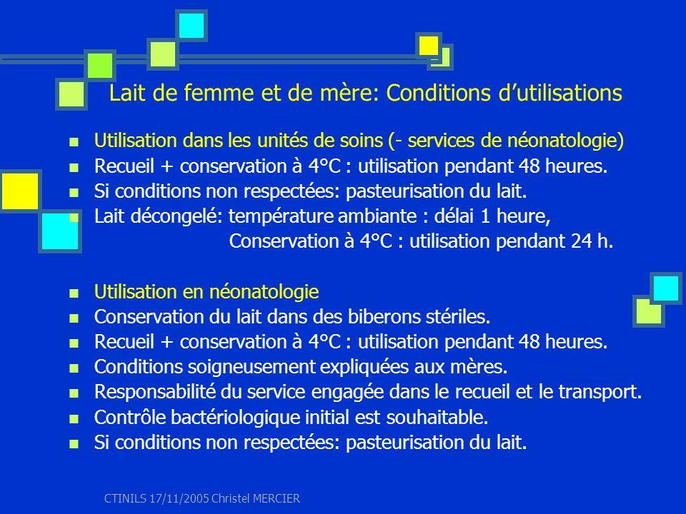 CTINILS 17/11/2005 Christel MERCIER Lait de femme et de mère: Conditions dutilisations Utilisation dans les unités de soins (- services de néonatologi