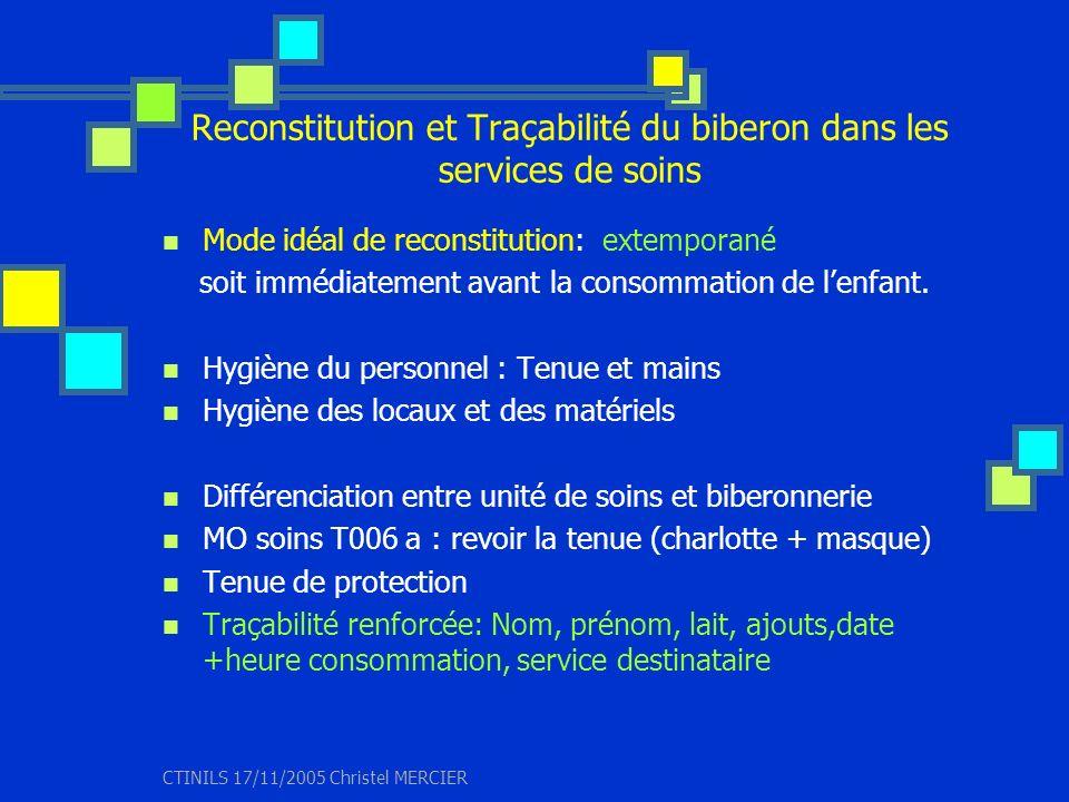 CTINILS 17/11/2005 Christel MERCIER Reconstitution et Traçabilité du biberon dans les services de soins Mode idéal de reconstitution: extemporané soit