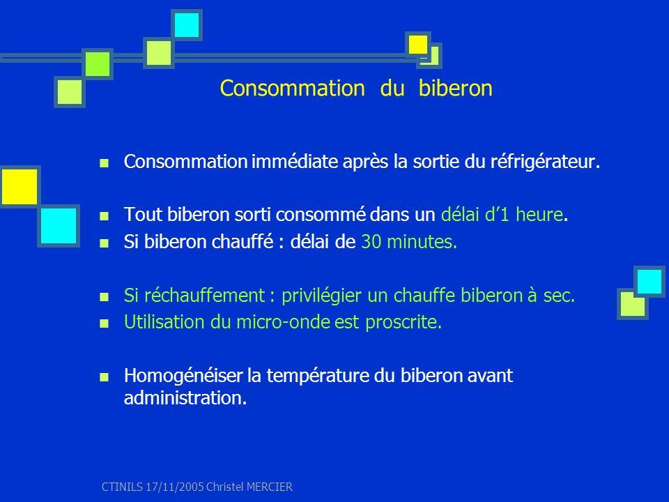 CTINILS 17/11/2005 Christel MERCIER Consommation du biberon Consommation immédiate après la sortie du réfrigérateur. Tout biberon sorti consommé dans