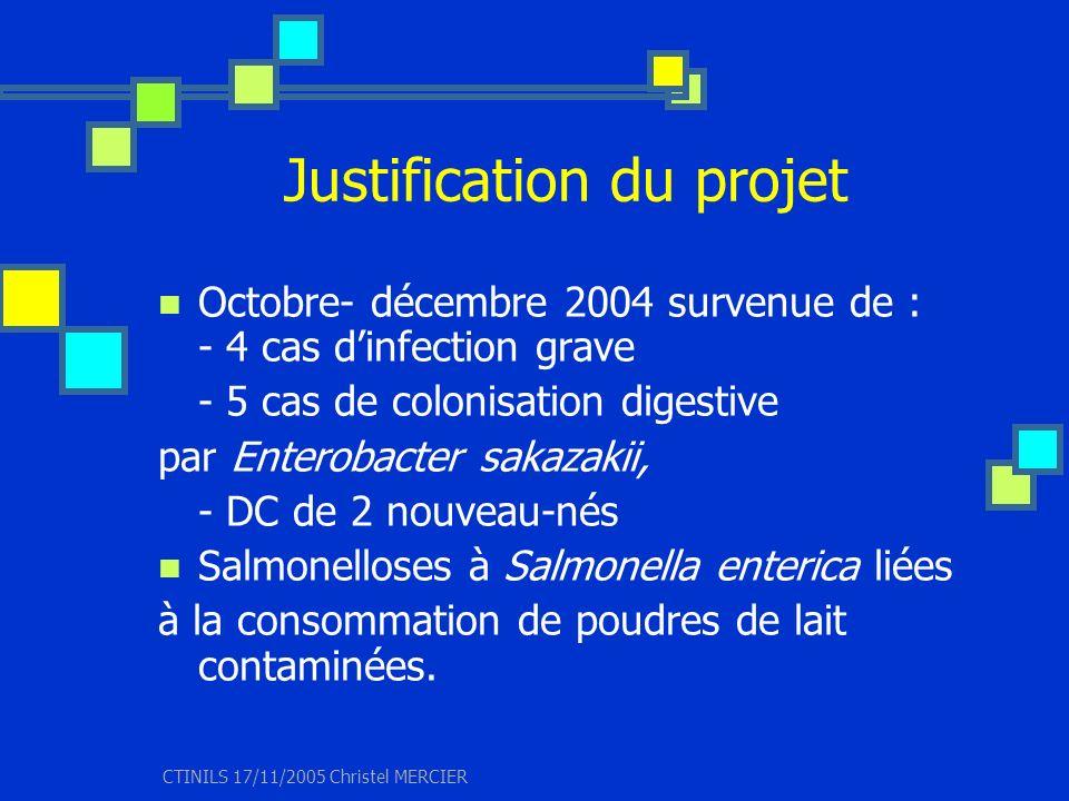 CTINILS 17/11/2005 Christel MERCIER Justification du projet Octobre- décembre 2004 survenue de : - 4 cas dinfection grave - 5 cas de colonisation dige