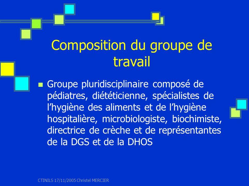 CTINILS 17/11/2005 Christel MERCIER Composition du groupe de travail Groupe pluridisciplinaire composé de pédiatres, diététicienne, spécialistes de lh