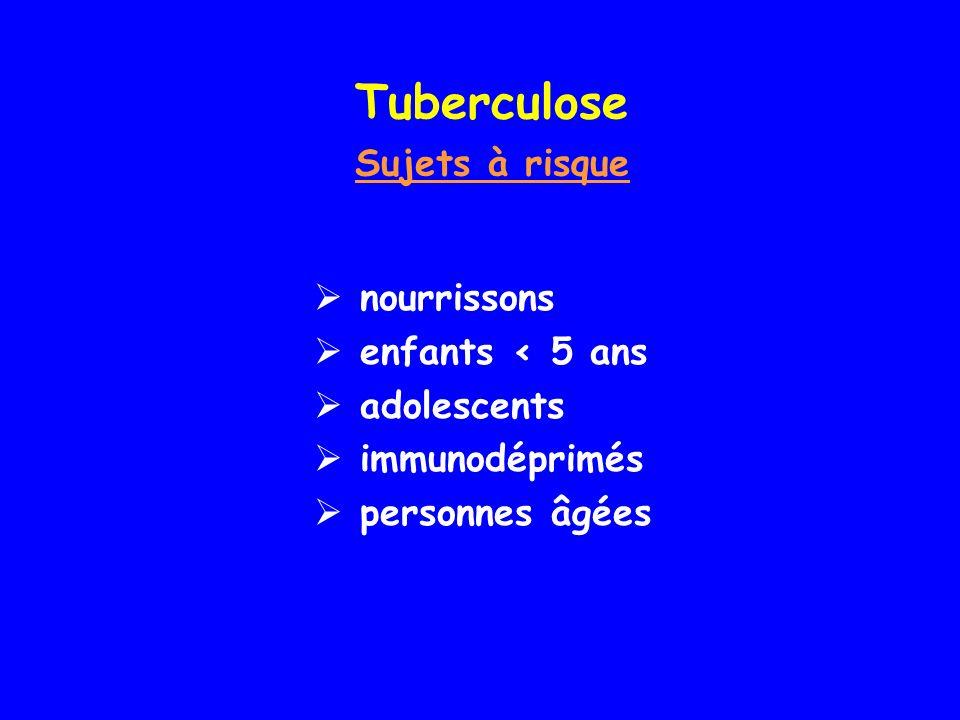 Tuberculose Sujets à risque nourrissons enfants < 5 ans adolescents immunodéprimés personnes âgées