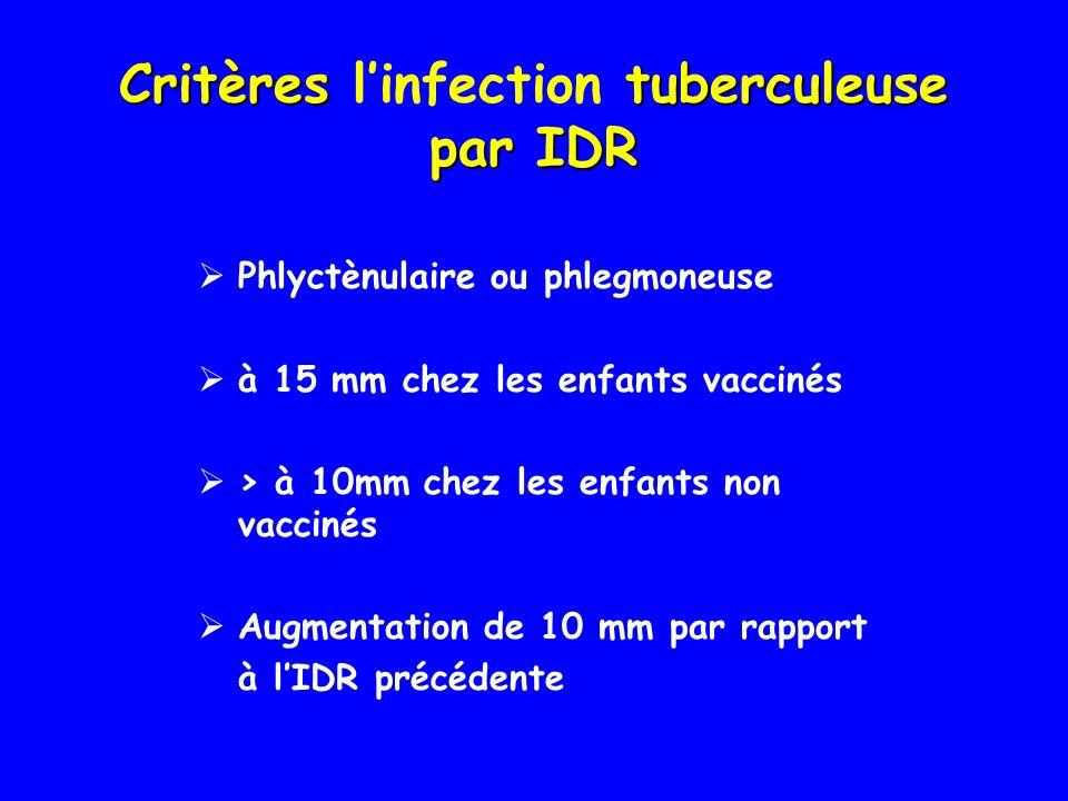 Critères tuberculeuse par IDR Critères linfection tuberculeuse par IDR Phlyctènulaire ou phlegmoneuse à 15 mm chez les enfants vaccinés > à 10mm chez